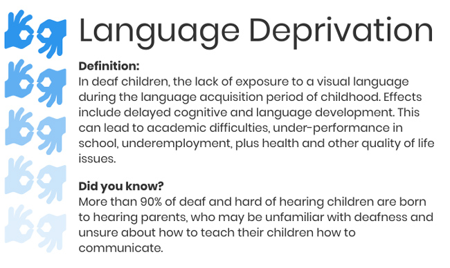 Language Deprivation. Definition: In deaf children, the lack of exposure to a visual language during the language acquisition period of childhood. Effects include delayed cognitive and language development. This can lead to academic difficulties, under-performance in school, underemployment, plus health and other quality of life issues. Did you know? More than 90% of deaf and hard of hearing children are born to hearing parents, who may be unfamiliar with deafness and unsure about how to teach their children how to communicate.
